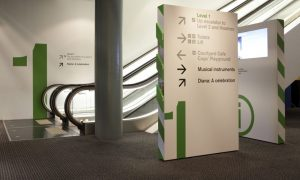 Attractive Wayfinding Signs